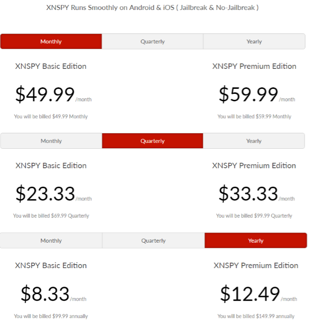 Pricing detail XNSPY